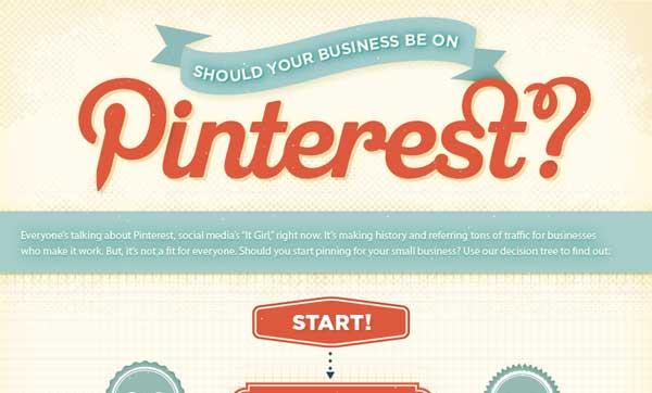 ธุรกิจเราเหมาะกับ Pinterest หรือไม่? [INFOGRAPHIC]