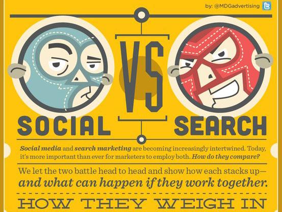 เทียบมวย2สื่อ Social VS Search ในมุมการตลาด
