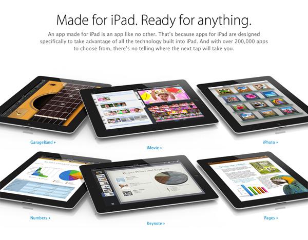 จะผิดหวังกับ The New iPad ดีมั้ย?
