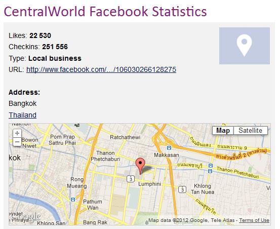 Central World ติดอันดับ 20 สถานที่ที่มีคน Check-in ผ่าน Facebook มากที่สุด