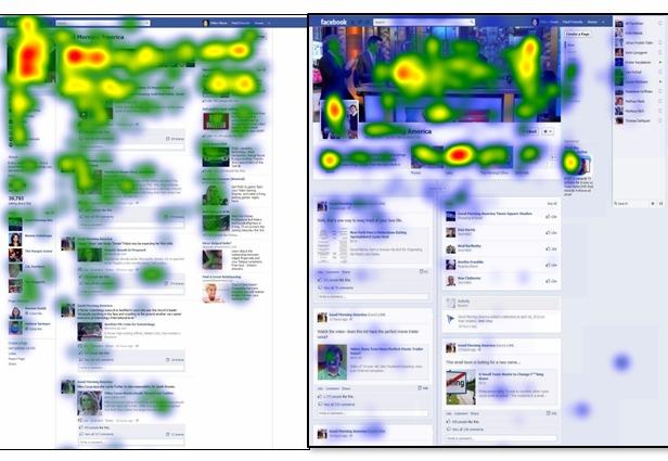 เผย facebook Timeline ทำผู้ชมมองข้ามโฆษณา !