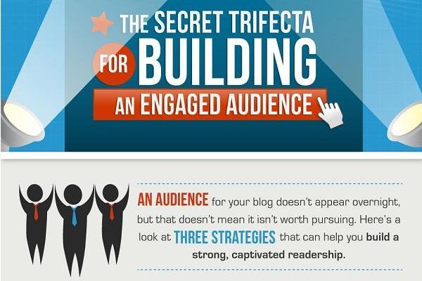 """วิธีสร้างและรักษา """"Engaged Audience"""" [INFOGRAPHIC]"""