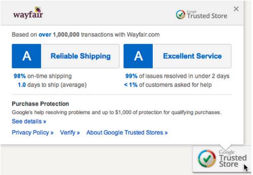กูเกิลขอใหญ่ ! เป็นตัวกลางประเมินเว็บขายของ