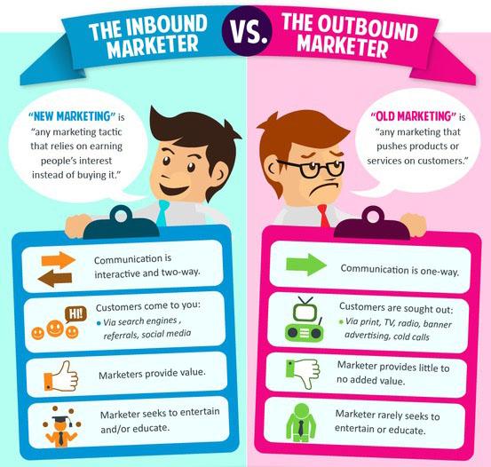 Inbound Marketing กลยุทธแห่งยุคสื่อออนไลน์