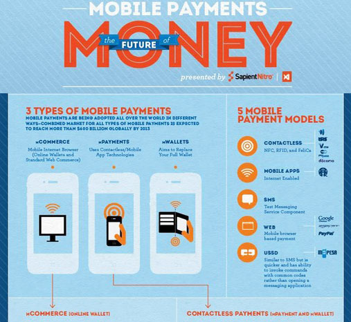 mobile payment ไม่รู้จัก ไม่ได้แล้ว !