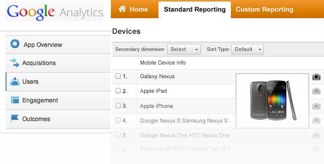 มาแล้ว! Google Mobile App Analytics นับละเอียดทุกสถิติในแอปฯ
