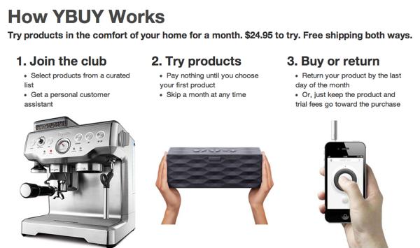 Ybuy.com บริการใหม่จ่ายรายเดือนเพื่อลองแกดเจ็ทก่อนจะซื้อ