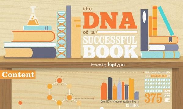 ผู้หญิงอ่านหนังสือจบเล่มมากกว่าผู้ชาย 50% [INFOGRAPHIC]