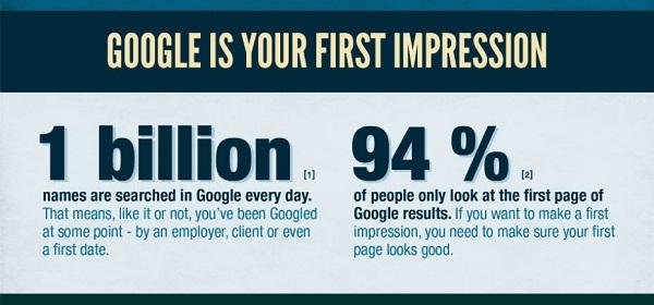 ยกระดับภาพลักษณ์คุณใน Google Search [INFOGRAPHIC]