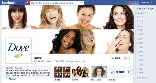 เจาะกลยุทธ์ 5 แบรนด์โตไวที่สุดในเฟซบุ๊ก