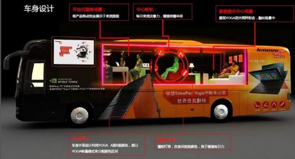 เลอโนโวออกคาราวานรถทัวร์โปรโมท IdeaPad YOGA