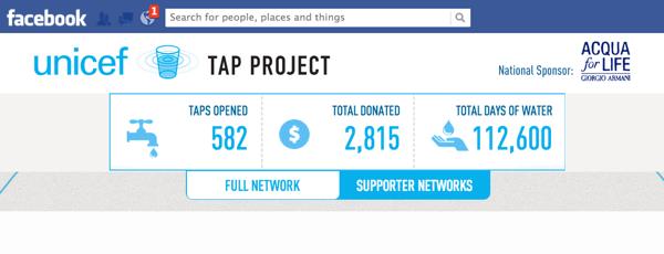 Unicef ใช้เฟซบุ๊กสร้างไวรัลกระตุ้นยอดบริจาคน้ำสะอาด