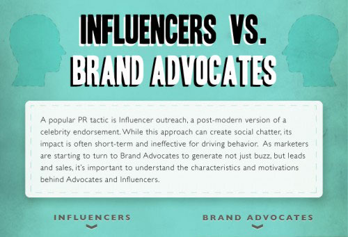 Influencers-versus-AdvocatesS