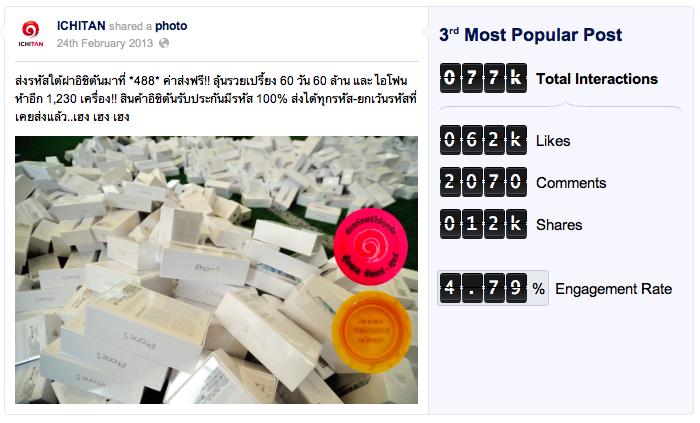 โพสต์ไหนบน FACEBOOK ในไทยที่ฮิตที่สุด??