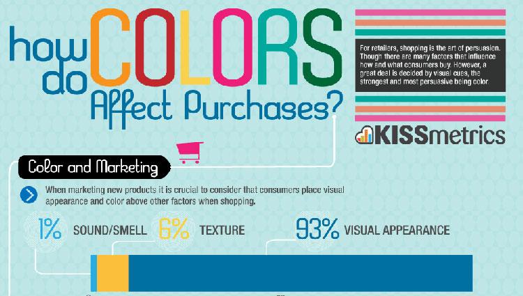 สี..มีผลอย่างไรกับการตลาด