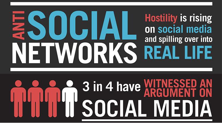 Social Media มันเถื่อน…ไม่แน่จริงอยู่ไม่ได้ (หรือเปล่า?)
