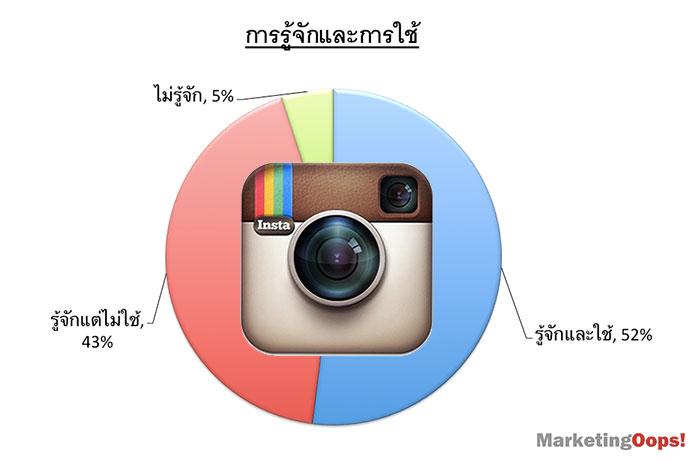 instagram-thai1