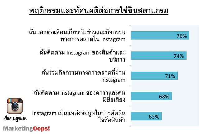 instagram-thai2
