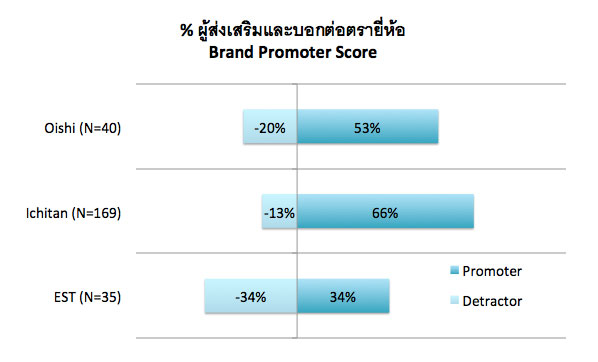mindshare-brand-recall5