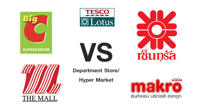 กิจกรรมการตลาดและการรับรู้โฆษณา ประเภทห้างสรรพสินค้าและไฮเปอร์มาเก็ต