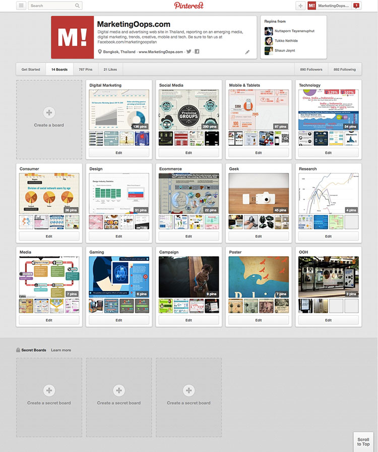 pinterest-marketingoops