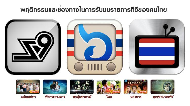 พฤติกรรมและช่องทางในการรับชมรายการทีวีของคนไทย