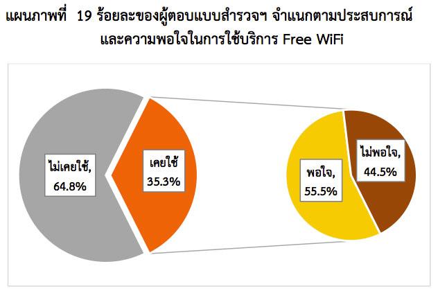 thailand-internet-user-2013-3
