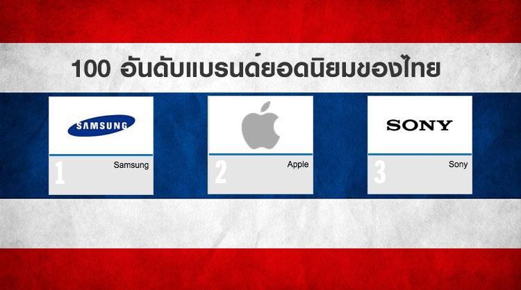 top-100-brand-thai