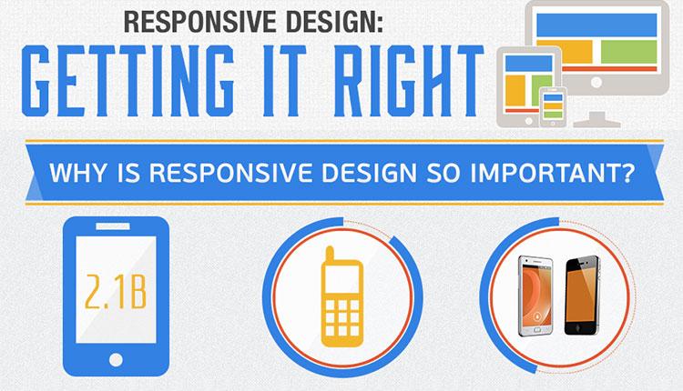 RESPONSIVE WEBSITE ต้องสร้างอย่างไรให้เวิร์ค