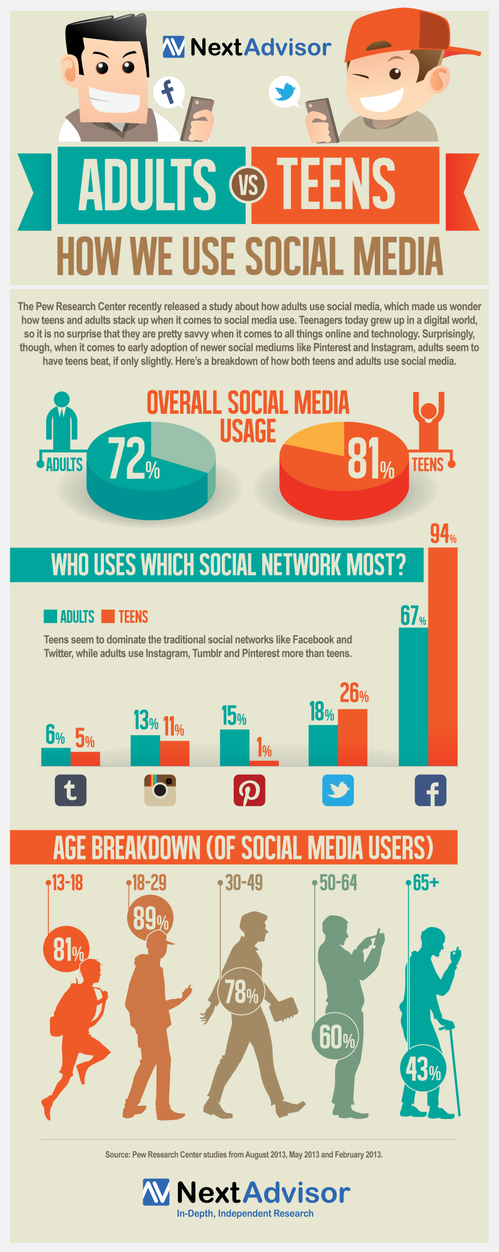teens-twitter-infographic