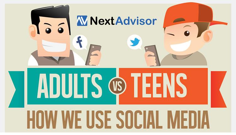 การใช้ Social Media ที่ต่างกันระหว่างผู้ใหญ่กับวัยรุ่น