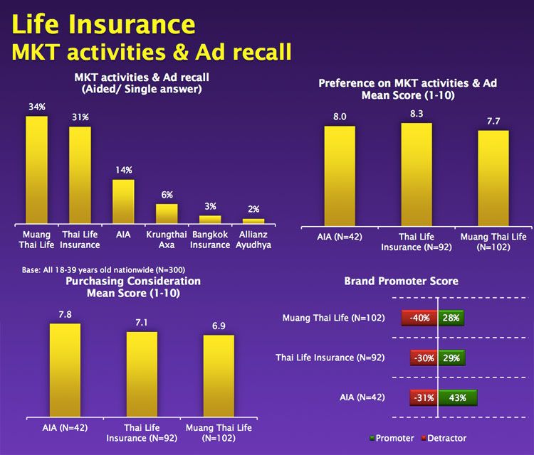 brand-recalled-jul-2013-life-insurance