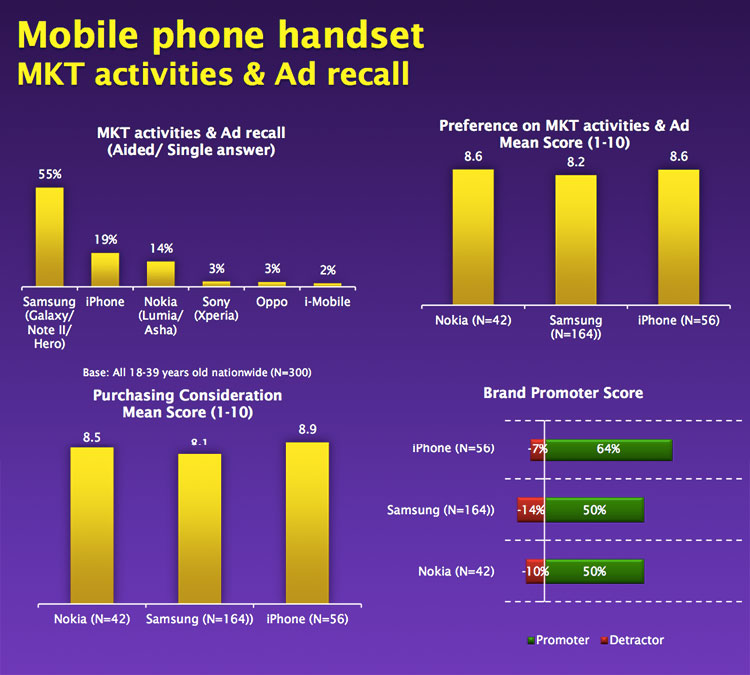brand-recalled-jul-2013-mobile-phone-handset