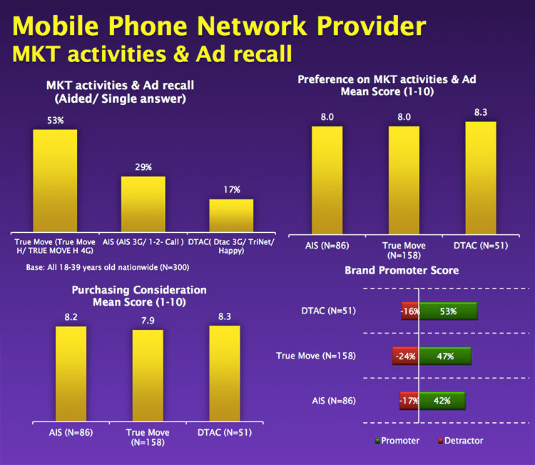 brand-recalled-jul-2013-mobile-phone-network