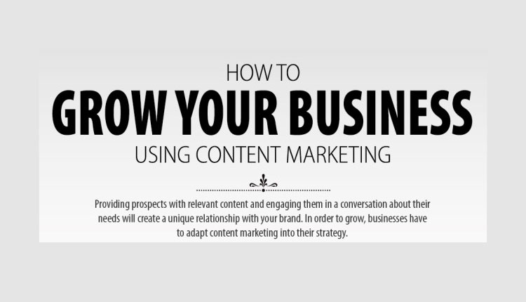 content-marketing-to-grow-your-business-s