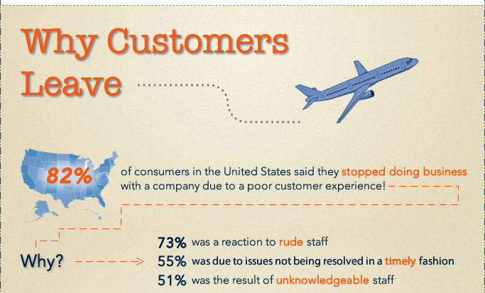 customer-retention0
