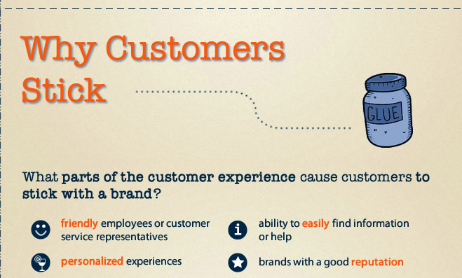 customer-retention2
