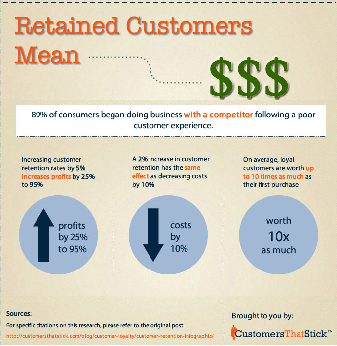 customer-retention3