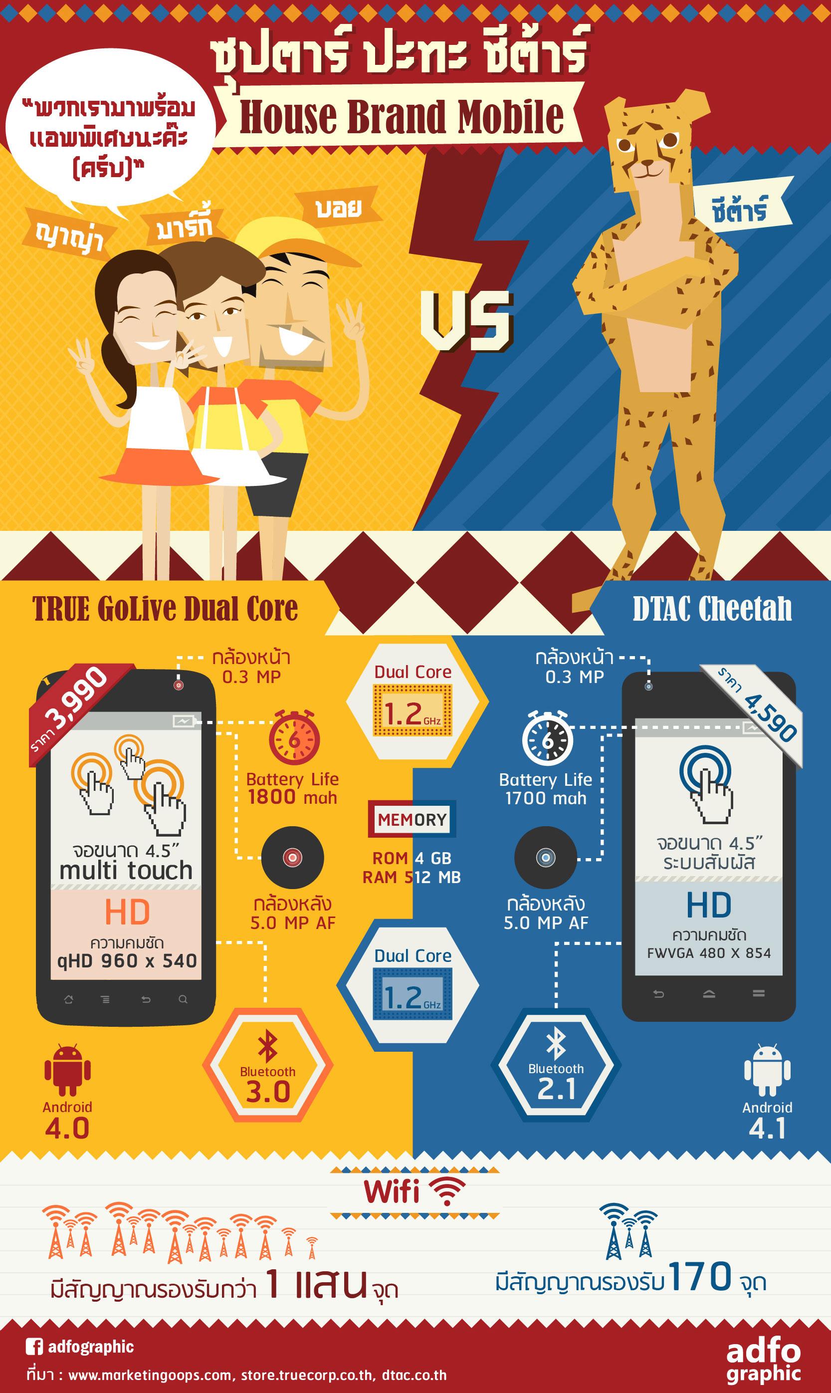 suptar-cheetar-house-brand-mobile-sS