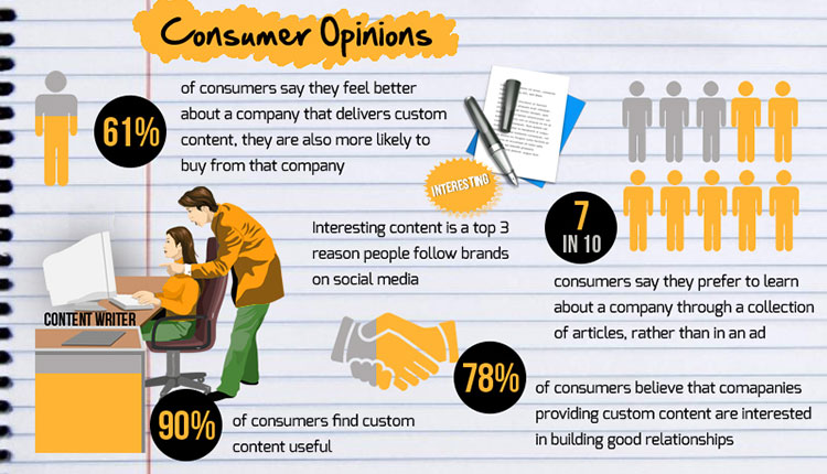 Fat-Joe-Content-Marketing-s
