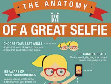 5 เหตุผล ที่คนถ่ายรูปตัวเอง
