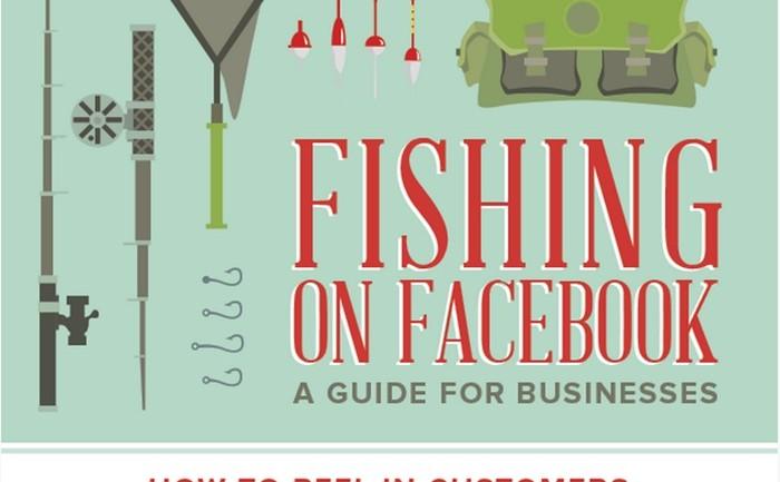 """""""ตกปลาให้ได้วาฬ"""" แจงสูตรมาร์เก็ตติ้ง facebook ที่กดกี่ครั้งก็ได้ผลชะงัก"""