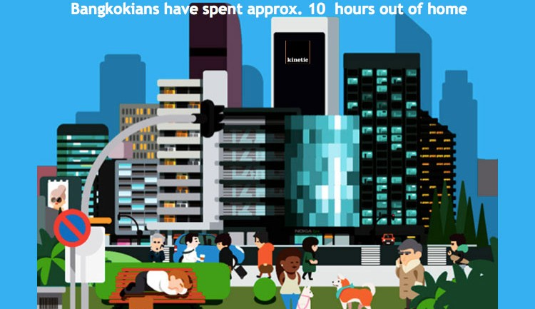 สื่อดิจิตอลนอกบ้านแก้เกมส์ดึงความสนใจผู้บริโภคจากอุปกรณ์สื่อสารส่วนตัว #คินเนติค