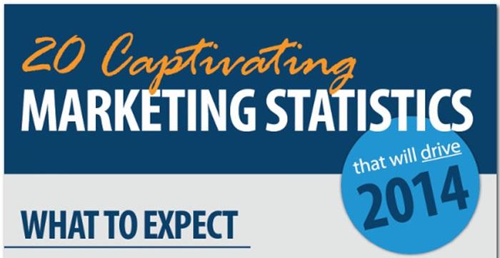 Marketing Trends ปี 2014 จะผลักโลกไปในทิศทางไหน?