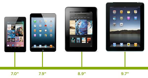 tnav-tablet