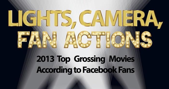 10 เพจภาพยนตร์ดังที่มีคนกด Like มากที่สุดบน Facebook ปี 2013