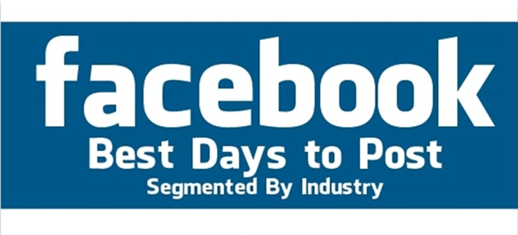 เปิดผลวิจัยโพสต์ Facebook วันไหนมีคนติดตามมากที่สุด แยกตามประเภทอุตสาหกรรม