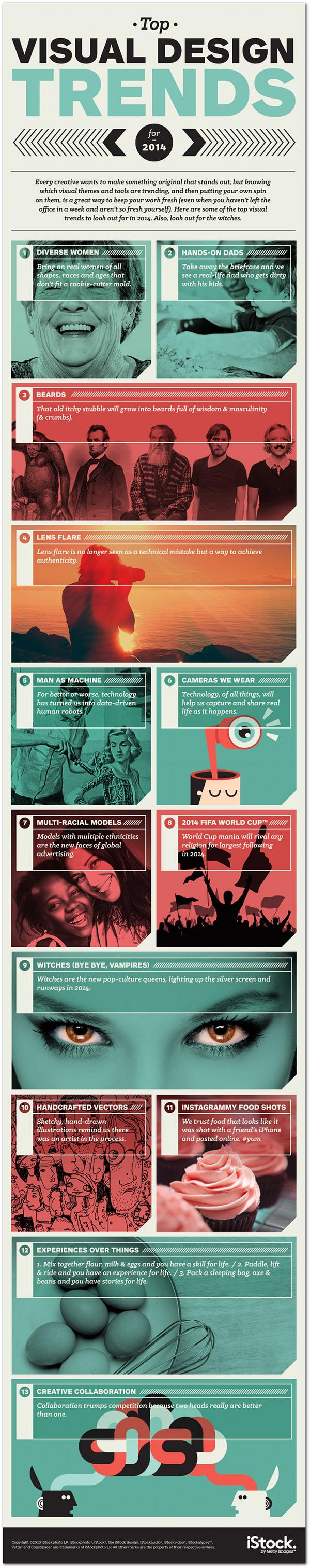 visual-design-trends-2014