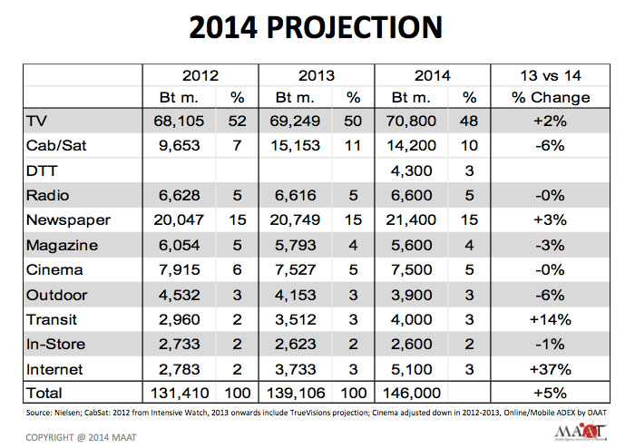 maat-spending-2014-11