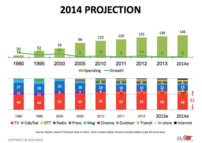 maat-spending-2014-12